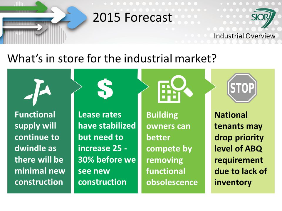 Society of Industrial and Office REALTORS® Functional supply will continue to dwindle as there will be minimal new construction Lease rates have stabilized but need to increase 25 - 30% before we see new construction Building owners can better compete by removing functional obsolescence National tenants may drop priority level of ABQ requirement due to lack of inventory What's in store for the industrial market.
