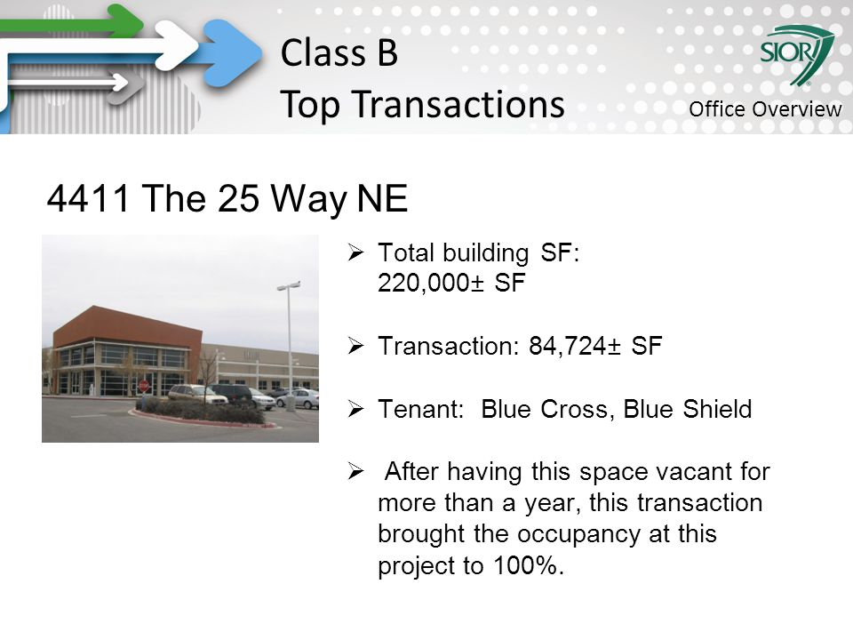 Society of Industrial and Office REALTORS® 4411 The 25 Way NE  Total building SF: 220,000± SF  Transaction: 84,724± SF  Tenant: Blue Cross, Blue Shield  After having this space vacant for more than a year, this transaction brought the occupancy at this project to 100%.