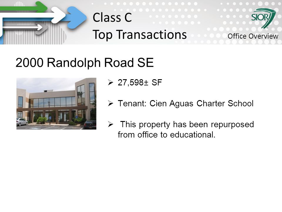 Society of Industrial and Office REALTORS® 2000 Randolph Road SE  27,598± SF  Tenant: Cien Aguas Charter School  This property has been repurposed from office to educational.