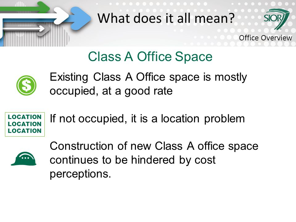 Society of Industrial and Office REALTORS® Class A Office Space Existing Class A Office space is mostly occupied, at a good rate If not occupied, it is a location problem Construction of new Class A office space continues to be hindered by cost perceptions.