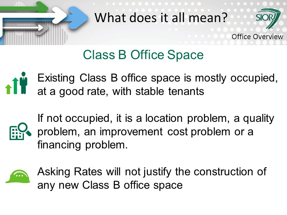 Society of Industrial and Office REALTORS® Class B Office Space Existing Class B office space is mostly occupied, at a good rate, with stable tenants If not occupied, it is a location problem, a quality problem, an improvement cost problem or a financing problem.