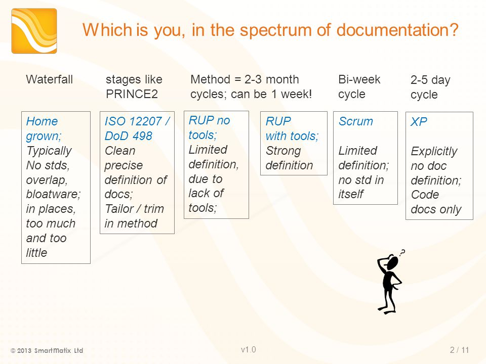 v1.0 Which is you, in the spectrum of documentation.