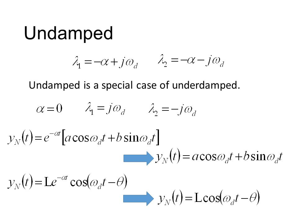 Undamped Undamped is a special case of underdamped.