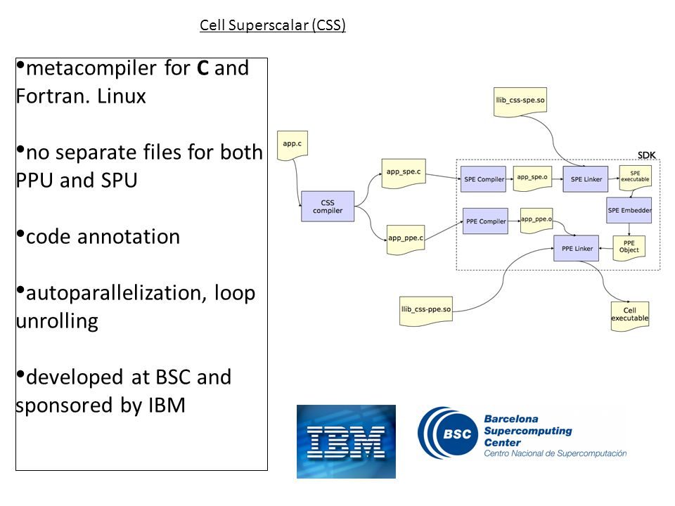 Cell Superscalar (CSS) metacompiler for C and Fortran.
