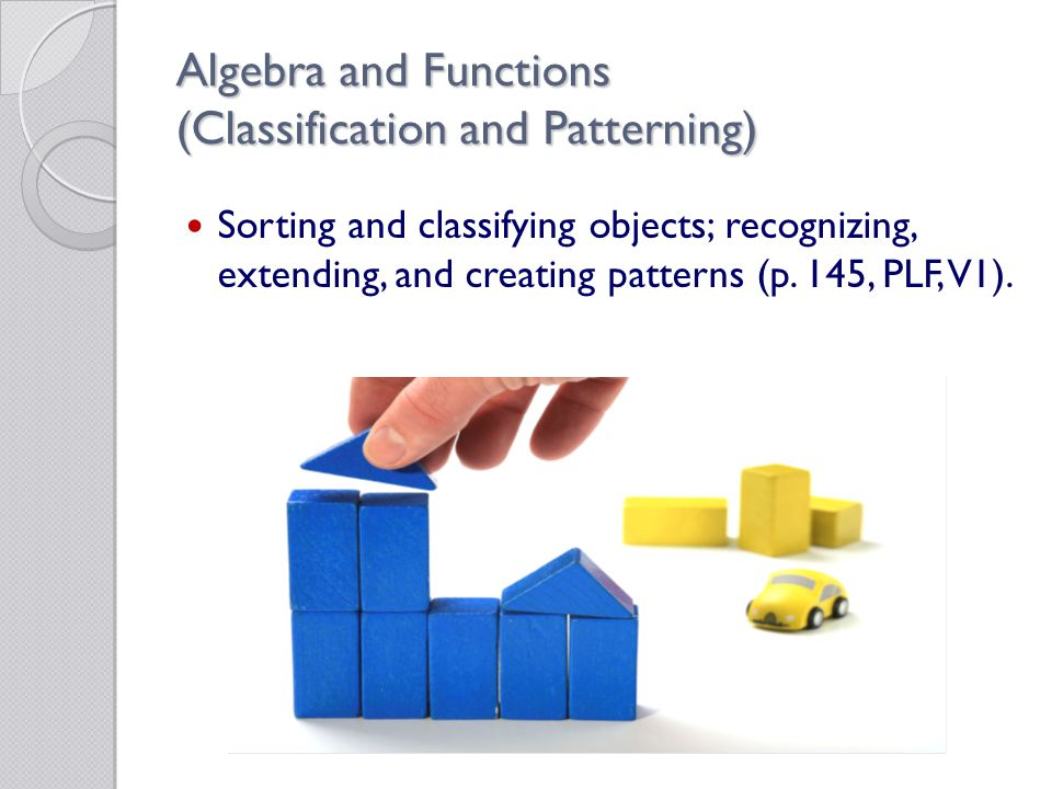 Algebra and Functions (Classification and Patterning) Sorting and classifying objects; recognizing, extending, and creating patterns (p.
