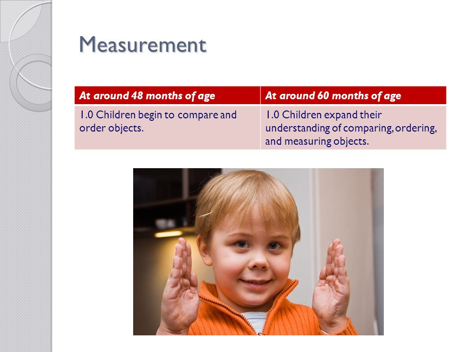 Measurement At around 48 months of ageAt around 60 months of age 1.0 Children begin to compare and order objects.