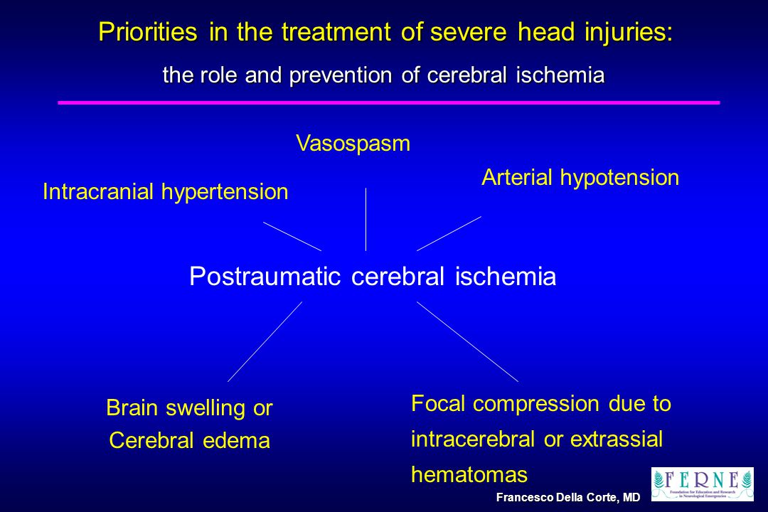 Postraumatic cerebral ischemia Intracranial hypertension Arterial hypotension Brain swelling or Cerebral edema Focal compression due to intracerebral or extrassial hematomas Vasospasm Priorities in the treatment of severe head injuries: the role and prevention of cerebral ischemia Francesco Della Corte, MD