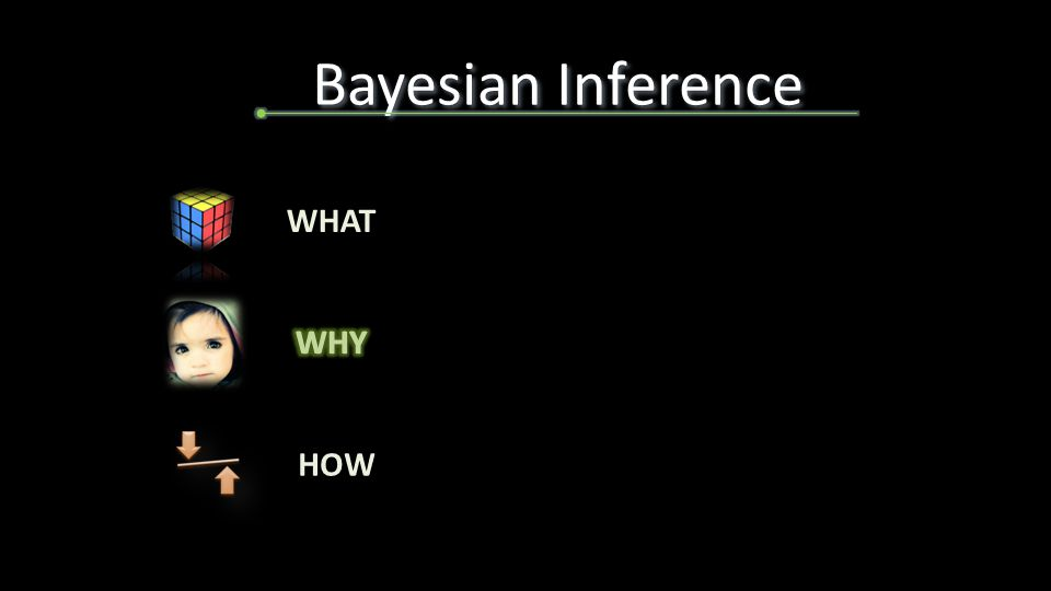 WHAT WHY HOW Bayesian Inference