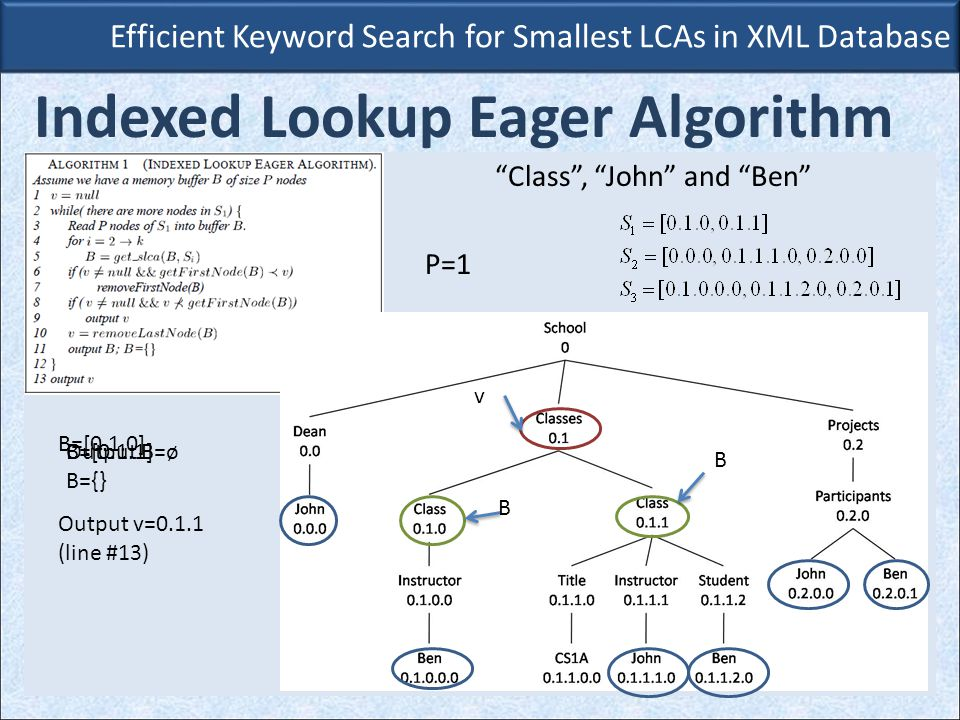 Class , John and Ben P=1 Efficient Keyword Search for Smallest LCAs in XML Database Indexed Lookup Eager Algorithm B=[0.1.0] Output B=ø B={} B=[0.1.1] B v Output v=0.1.1 (line #13) B