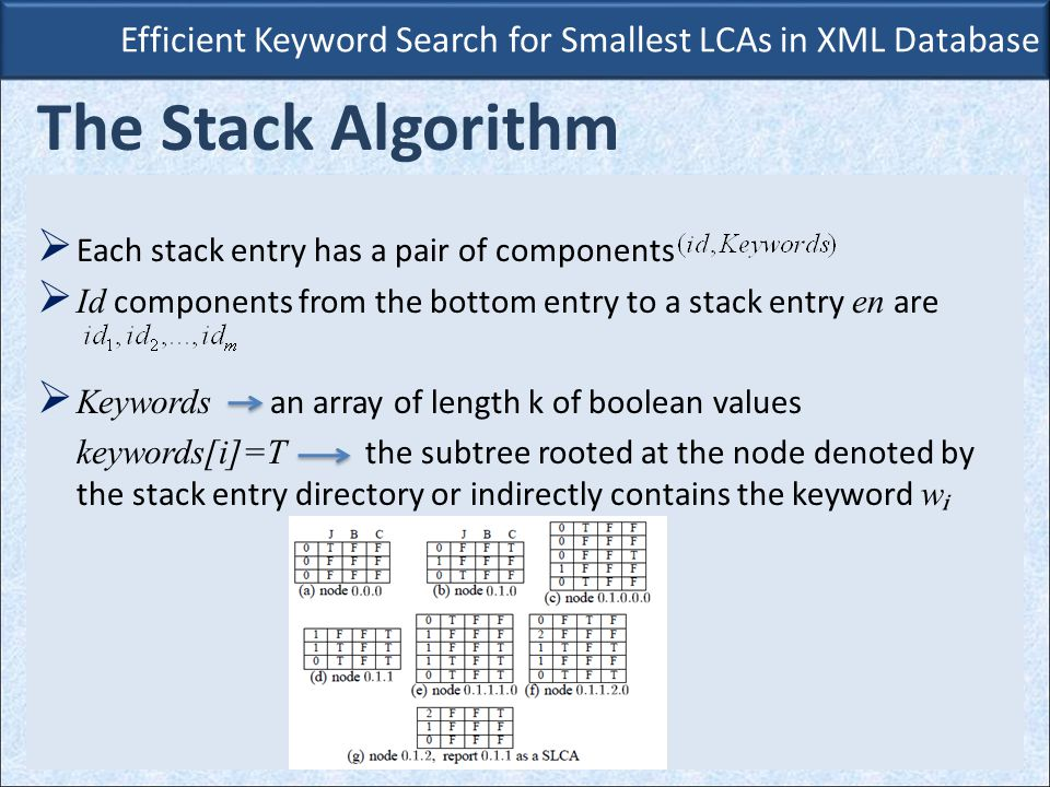  Each stack entry has a pair of components  Id components from the bottom entry to a stack entry en are  Keywords an array of length k of boolean values keywords[i]=T the subtree rooted at the node denoted by the stack entry directory or indirectly contains the keyword w Efficient Keyword Search for Smallest LCAs in XML Database The Stack Algorithm