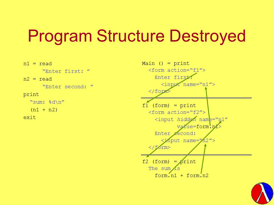Program Structure Destroyed n1 = read Enter first: n2 = read Enter second: print sum: %d\n (n1 + n2) exit Main () = print Enter first: f1 (form) = print <input hidden name= n1 value=form.n1> Enter second: f2 (form) = print The sum is form.n1 + form.n2