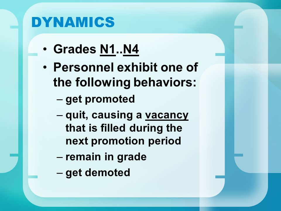 DYNAMICS Grades N1..N4 Personnel exhibit one of the following behaviors: –get promoted –quit, causing a vacancy that is filled during the next promotion period –remain in grade –get demoted