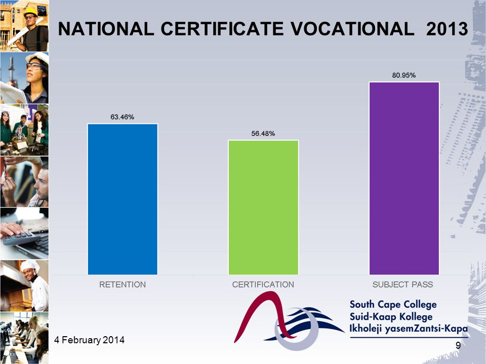 NATIONAL CERTIFICATE VOCATIONAL 2013 4 February 2014 9