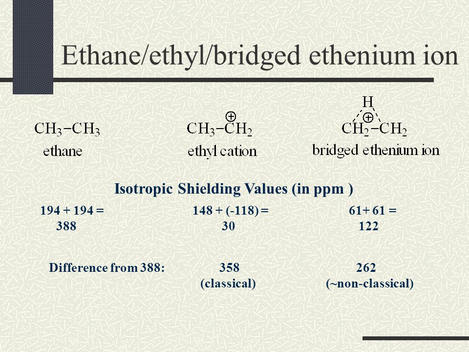 Ethane/ethyl/bridged ethenium ion Isotropic Shielding Values (in ppm ) Difference from 388: 358 262 (classical) (~non-classical) 194 + 194 = 388 148 + (-118) = 30 61+ 61 = 122