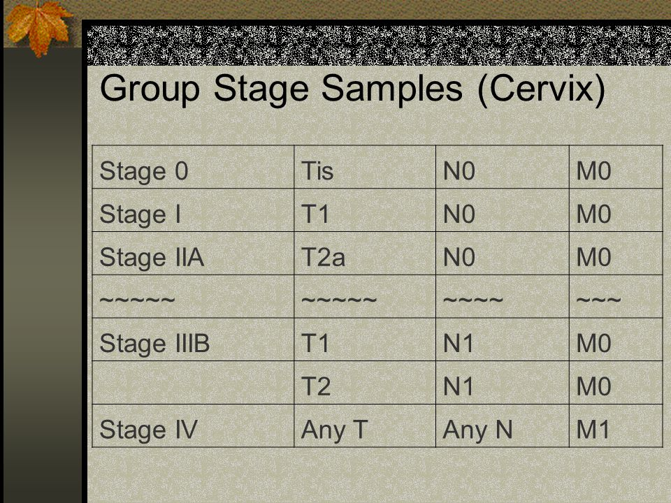 Group Stage Samples (Cervix) Stage 0TisN0M0 Stage IT1N0M0 Stage IIAT2aN0M0 ~~~~~ ~~~~~~~ Stage IIIBT1N1M0 T2N1M0 Stage IVAny TAny NM1