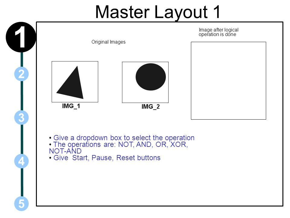 Master Layout 1 5 3 2 4 1 Give a dropdown box to select the operation The operations are: NOT, AND, OR, XOR, NOT-AND Give Start, Pause, Reset buttons Image after logical operation is done Original Images