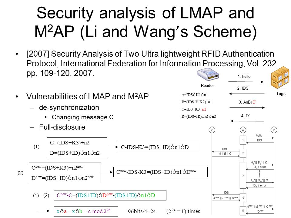 7 Security analysis of LMAP and M 2 AP (Li and Wang ' s Scheme) [2007] Security Analysis of Two Ultra lightweight RFID Authentication Protocol, International Federation for Information Processing, Vol.