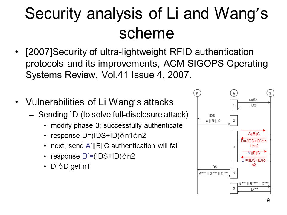 9 Security analysis of Li and Wang ' s scheme [2007]Security of ultra-lightweight RFID authentication protocols and its improvements, ACM SIGOPS Operating Systems Review, Vol.41 Issue 4, 2007.
