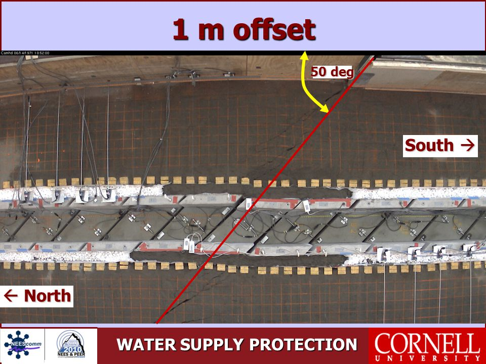 WATER SUPPLY PROTECTION 1 m offset South   North 50 deg