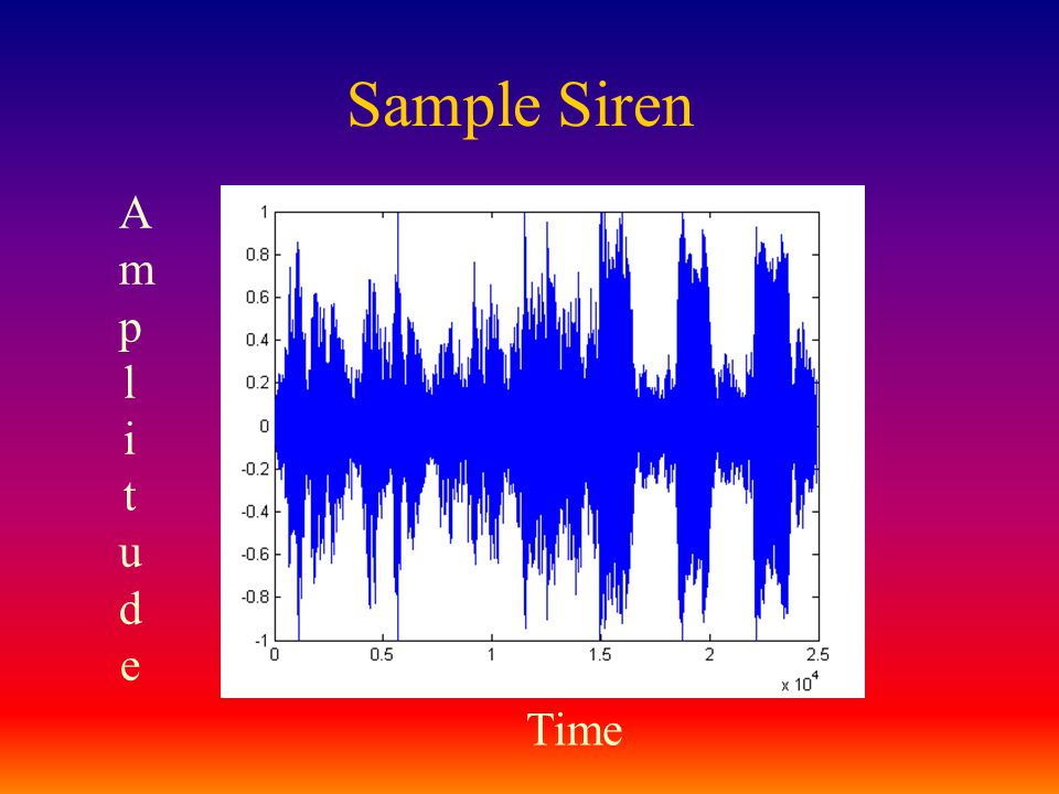 Sample Siren Time AmplitudeAmplitude