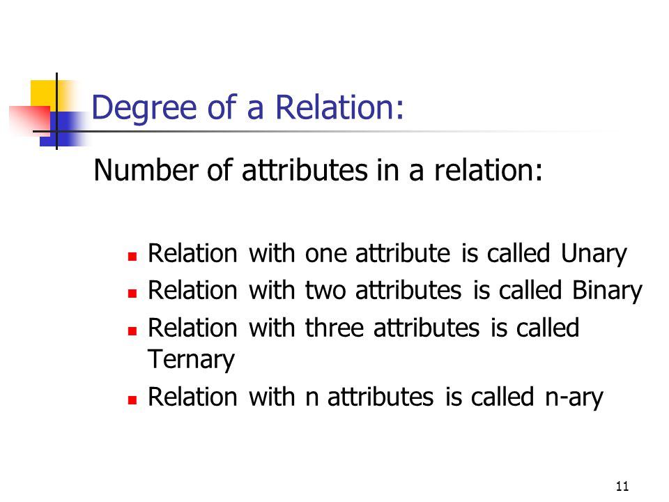 11 Degree of a Relation: Number of attributes in a relation: Relation with one attribute is called Unary Relation with two attributes is called Binary Relation with three attributes is called Ternary Relation with n attributes is called n-ary
