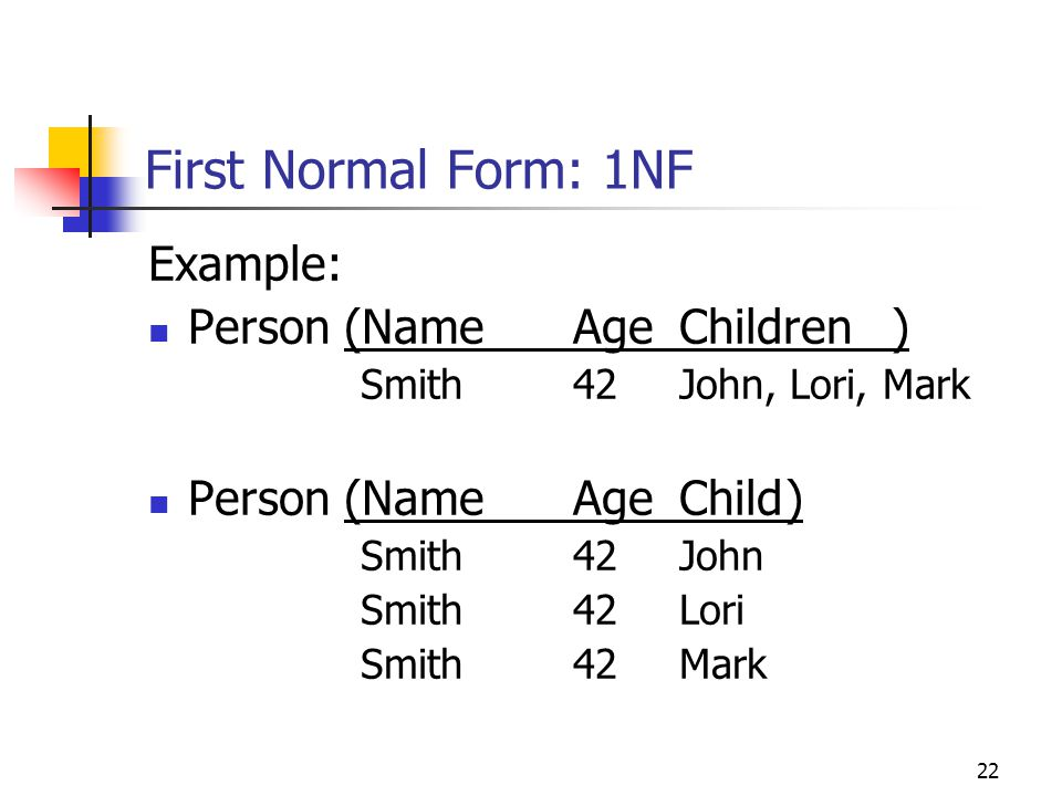 22 First Normal Form: 1NF Example: Person (NameAgeChildren) Smith42John, Lori, Mark Person (NameAgeChild) Smith42John Smith42Lori Smith42Mark