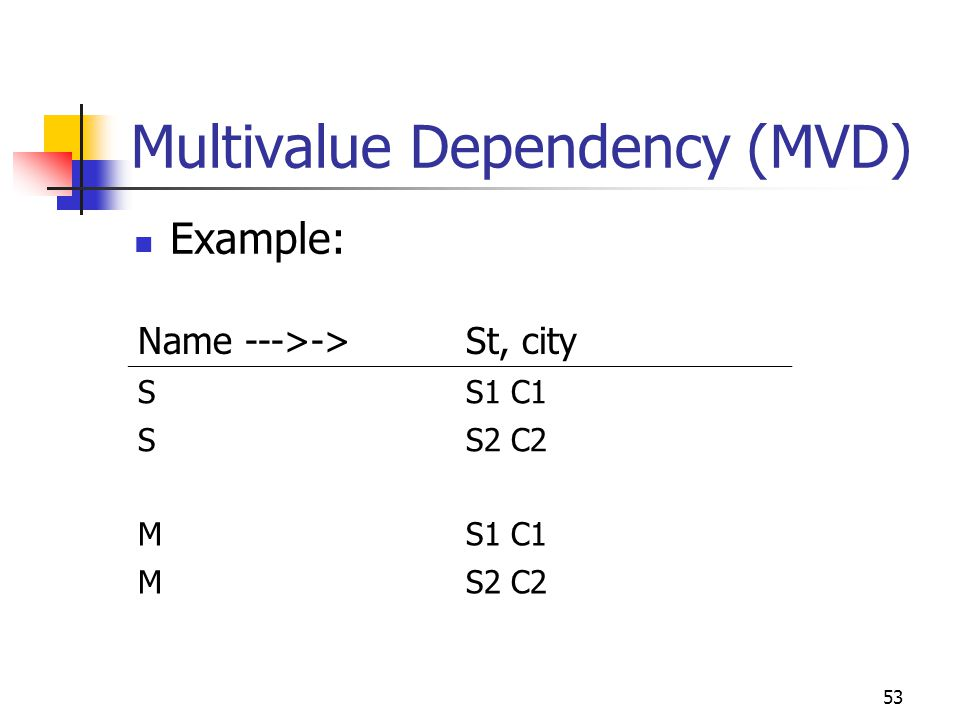 53 Multivalue Dependency (MVD) Example: Name --->->St, city SS1 C1 SS2 C2 MS1 C1 MS2 C2