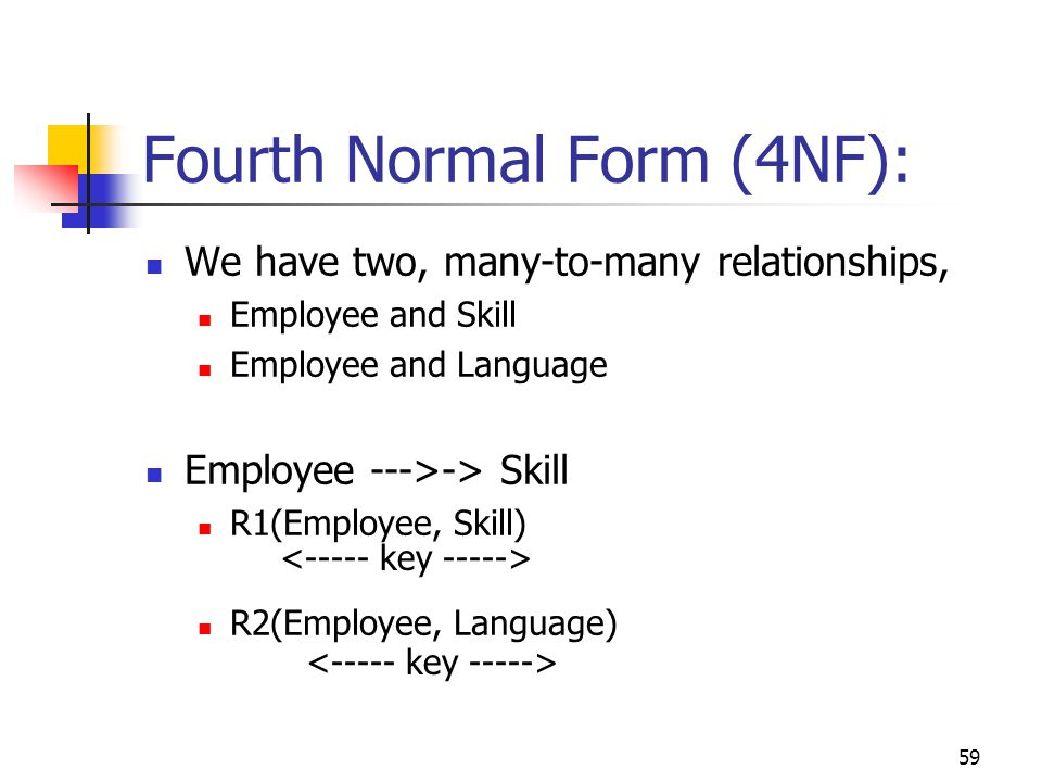 59 Fourth Normal Form (4NF): We have two, many-to-many relationships, Employee and Skill Employee and Language Employee --->-> Skill R1(Employee, Skill) R2(Employee, Language)