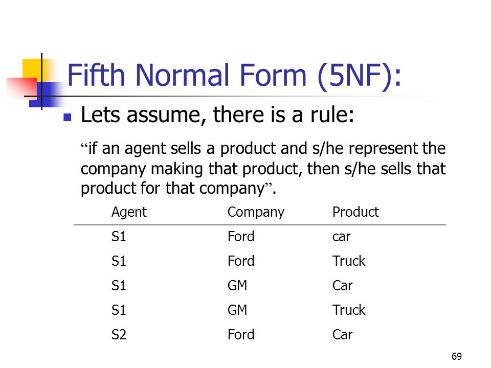 69 Fifth Normal Form (5NF): Lets assume, there is a rule: if an agent sells a product and s/he represent the company making that product, then s/he sells that product for that company .