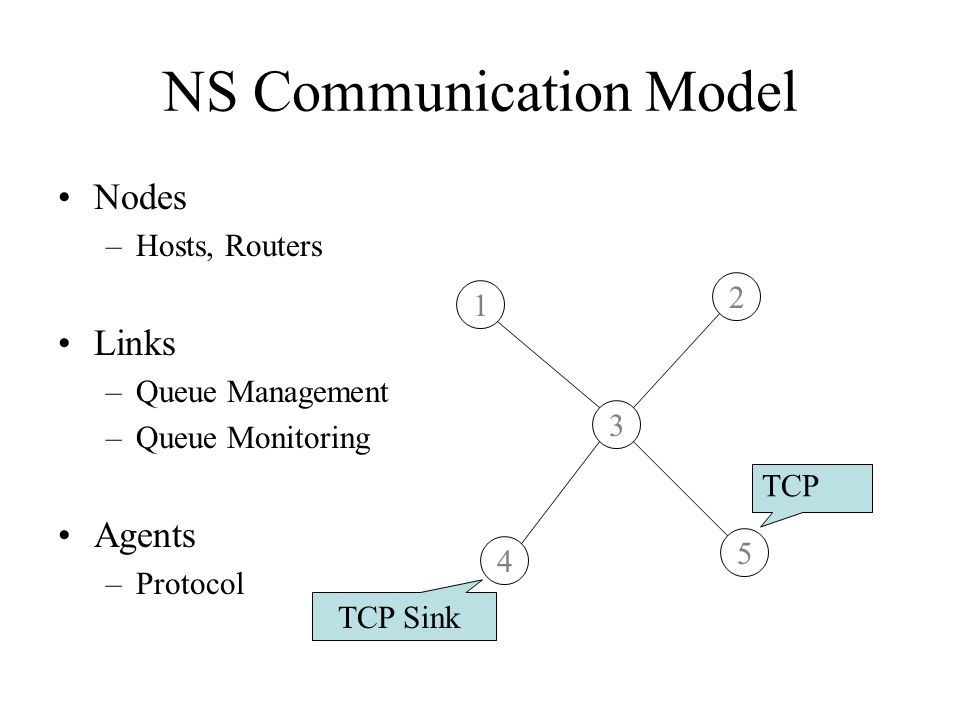 NS Communication Model Nodes –Hosts, Routers Links –Queue Management –Queue Monitoring Agents –Protocol 1 2 3 4 5 TCP TCP Sink