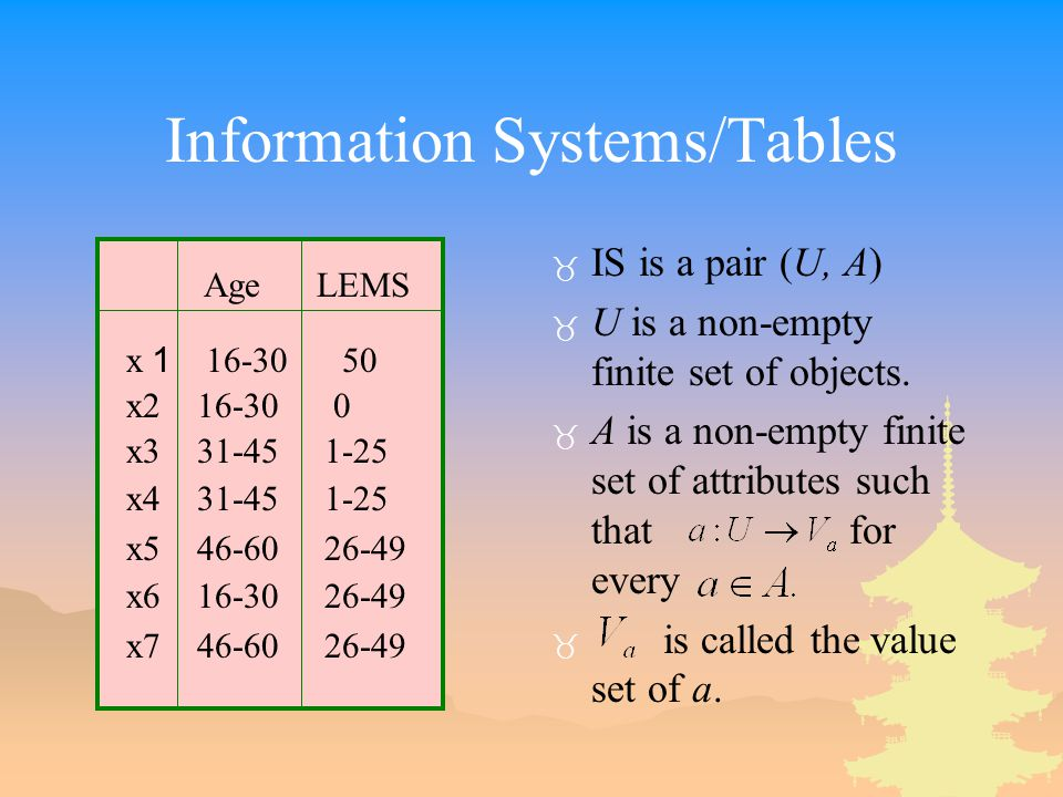 Information Systems/Tables _ IS is a pair (U, A) _ U is a non-empty finite set of objects.
