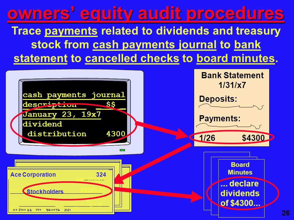 26 Trace payments related to dividends and treasury stock from cash payments journal to bank statement to cancelled checks to board minutes.