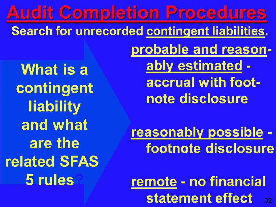 32 Audit Completion Procedures Search for unrecorded contingent liabilities.
