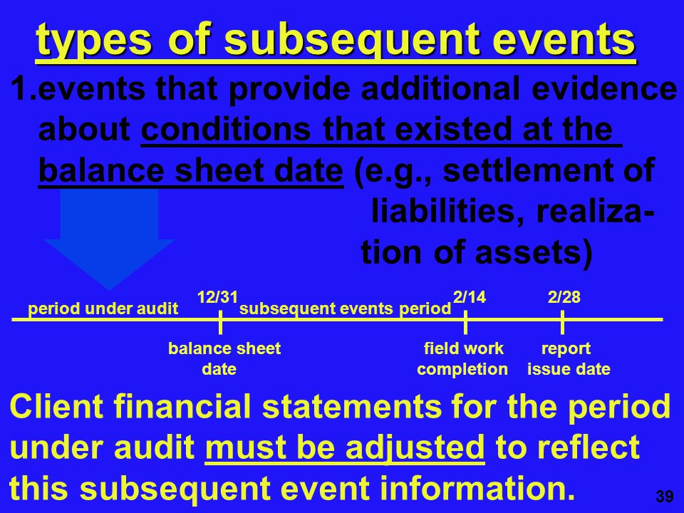 39 12/31 2/14 2/28 balance sheet field work report date completion issue date period under audit subsequent events period 1.events that provide additional evidence about conditions that existed at the balance sheet date (e.g., settlement of liabilities, realiza- tion of assets) types of subsequent events Client financial statements for the period under audit must be adjusted to reflect this subsequent event information.