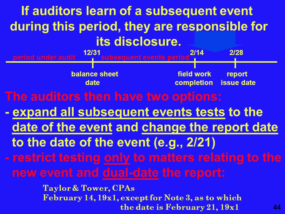 44 If auditors learn of a subsequent event during this period, they are responsible for its disclosure.