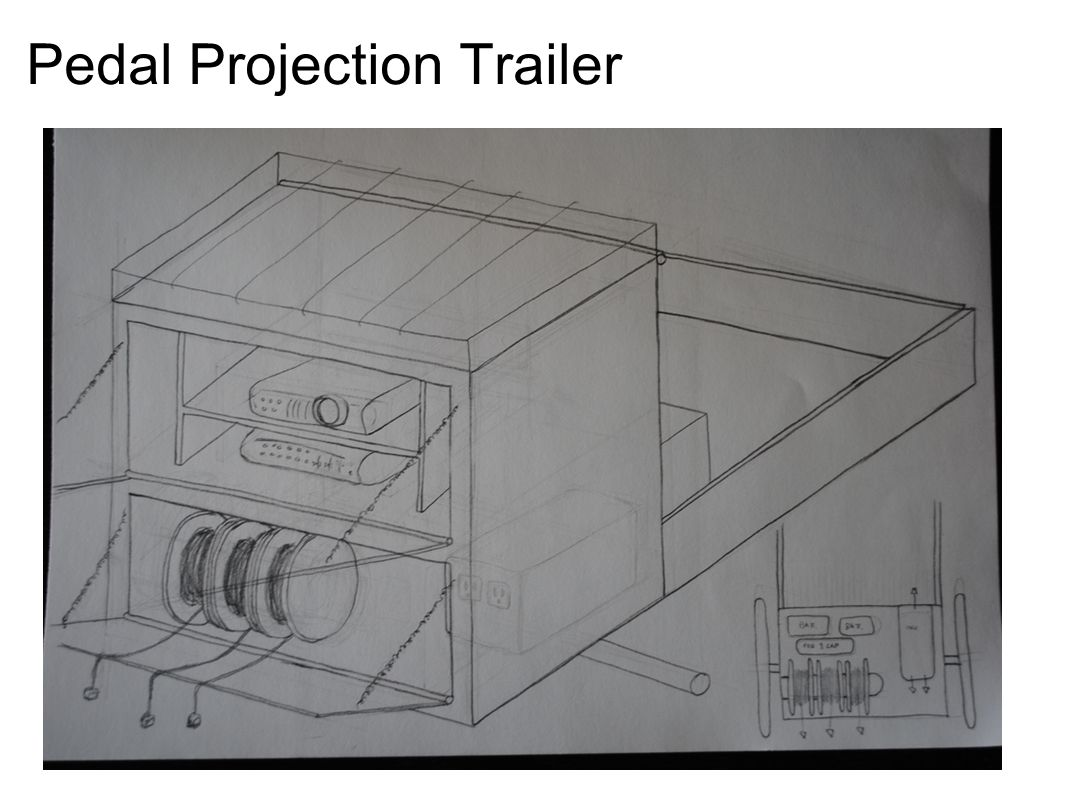 Pedal Projection Trailer