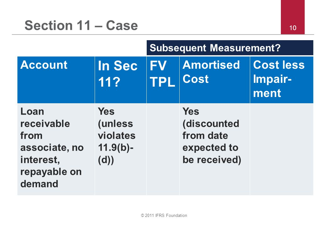 © 2011 IFRS Foundation 10 Section 11 – Case Subsequent Measurement.