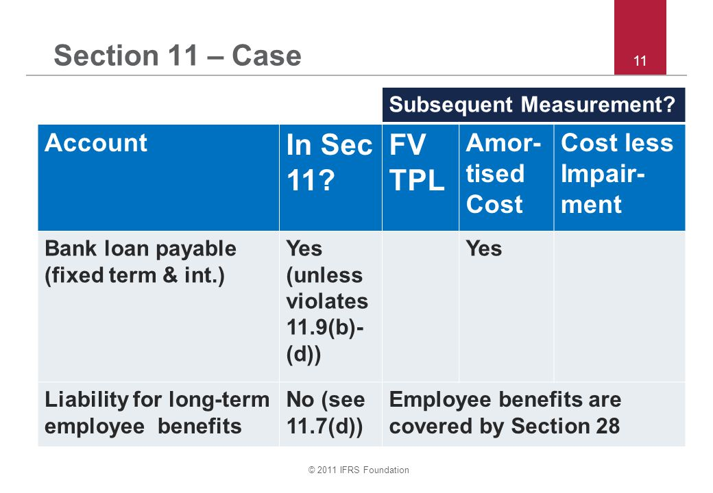© 2011 IFRS Foundation 11 Section 11 – Case Subsequent Measurement.
