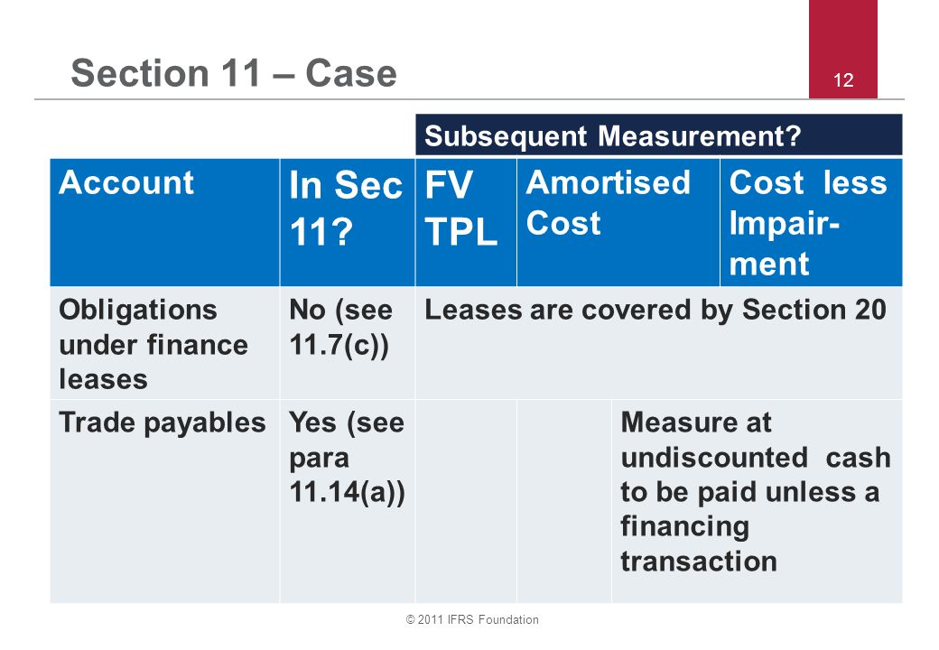 © 2011 IFRS Foundation 12 Section 11 – Case Subsequent Measurement.