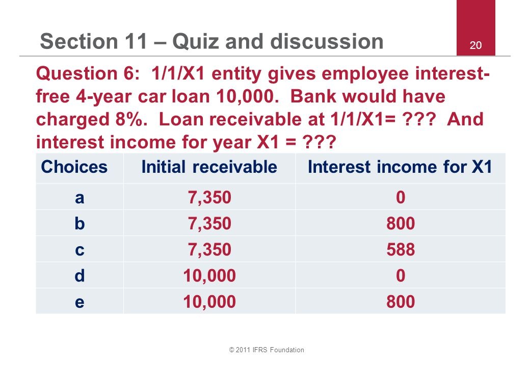 © 2011 IFRS Foundation 20 Section 11 – Quiz and discussion Question 6: 1/1/X1 entity gives employee interest- free 4-year car loan 10,000.