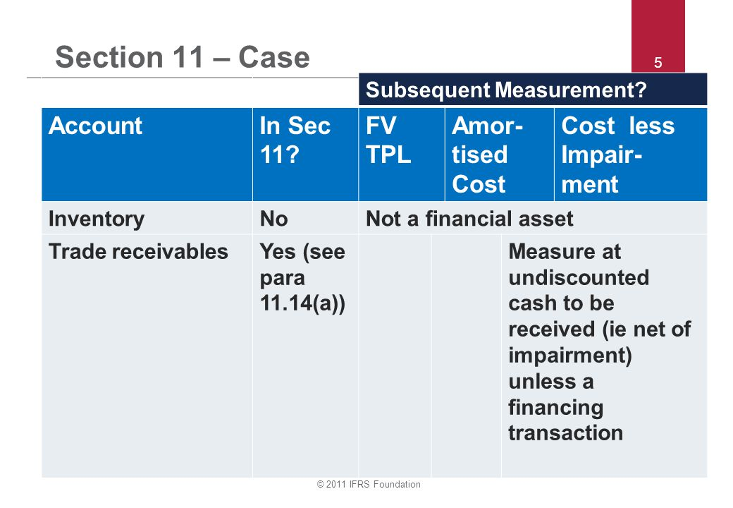 © 2011 IFRS Foundation 5 Section 11 – Case Subsequent Measurement.