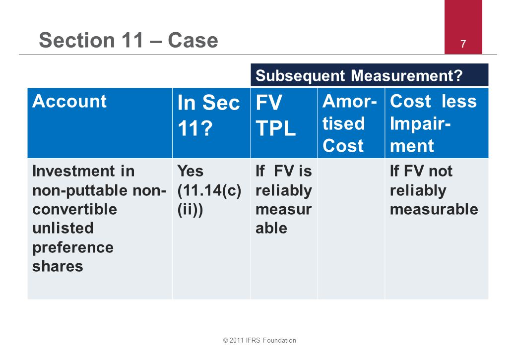 © 2011 IFRS Foundation 7 Section 11 – Case Subsequent Measurement.