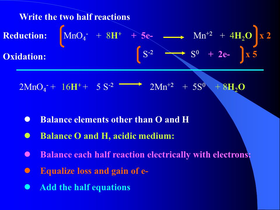 Ion-electron method (Acidic Medium) K + (aq) + MnO 4 - (aq) + H + (aq) + Cl - (aq ) + 2H + (aq) + S 2- (aq) = write the molecular equation in ionic form KMnO 4 + HCl + H 2 S KCl + MnCl 2 + S + H 2 O Oxidation Eliminating spectator ions (appear in both sides of the equation) K + (aq) + Cl - (aq ) + Mn 2+ (aq) + 2Cl - (aq ) ) + S 0 (s) + H 2 O MnO 4 - (aq) + H + (aq) + S 2- (aq)Mn 2+ (aq) + S 0 (s) Reduction Net ionic Equation