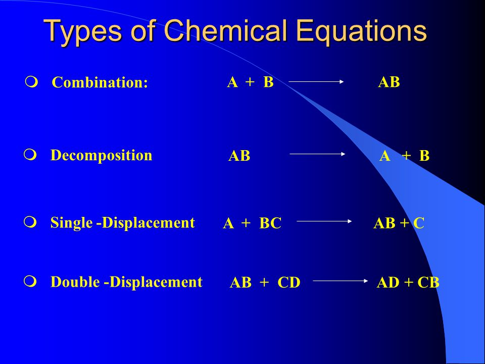 Writing Chemical Equations Mg 3 (PO 4 ) 2 + H 2 O  Write the skeleton equation Mg(OH) 2 + H 3 PO 4  Identify the Reaction   magnesium hydroxide + phosphoric acid magnesium phosphate + water 2  3  2  Find the Stoichiometric Coefficients (Balance) 3Mg PO 4 Mg PO 4 R P 12 H 14 O 12 H