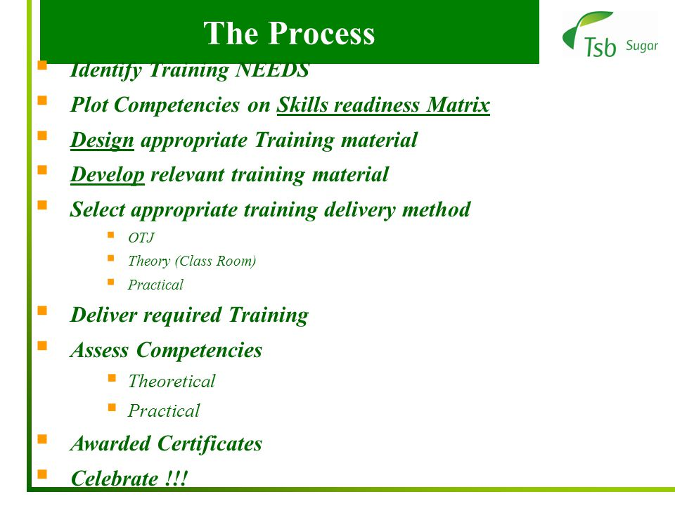 The Process  Identify Training NEEDS  Plot Competencies on Skills readiness Matrix  Design appropriate Training material  Develop relevant training material  Select appropriate training delivery method  OTJ  Theory (Class Room)  Practical  Deliver required Training  Assess Competencies  Theoretical  Practical  Awarded Certificates  Celebrate !!!