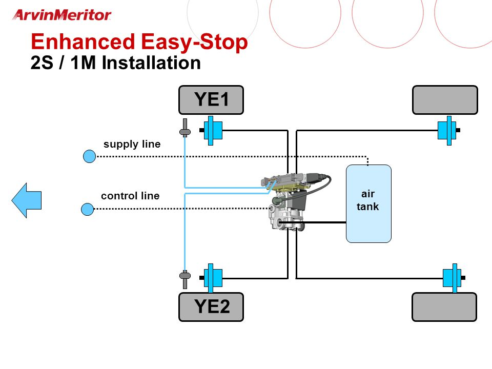 YE2 YE1 supply line air tank control line Enhanced Easy-Stop 2S / 1M Installation