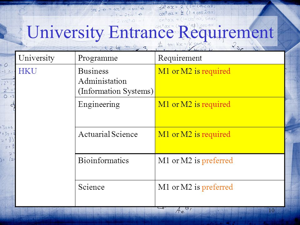 10 UniversityProgrammeRequirement HKUBusiness Administation (Information Systems) M1 or M2 is required EngineeringM1 or M2 is required Actuarial ScienceM1 or M2 is required BioinformaticsM1 or M2 is preferred ScienceM1 or M2 is preferred University Entrance Requirement