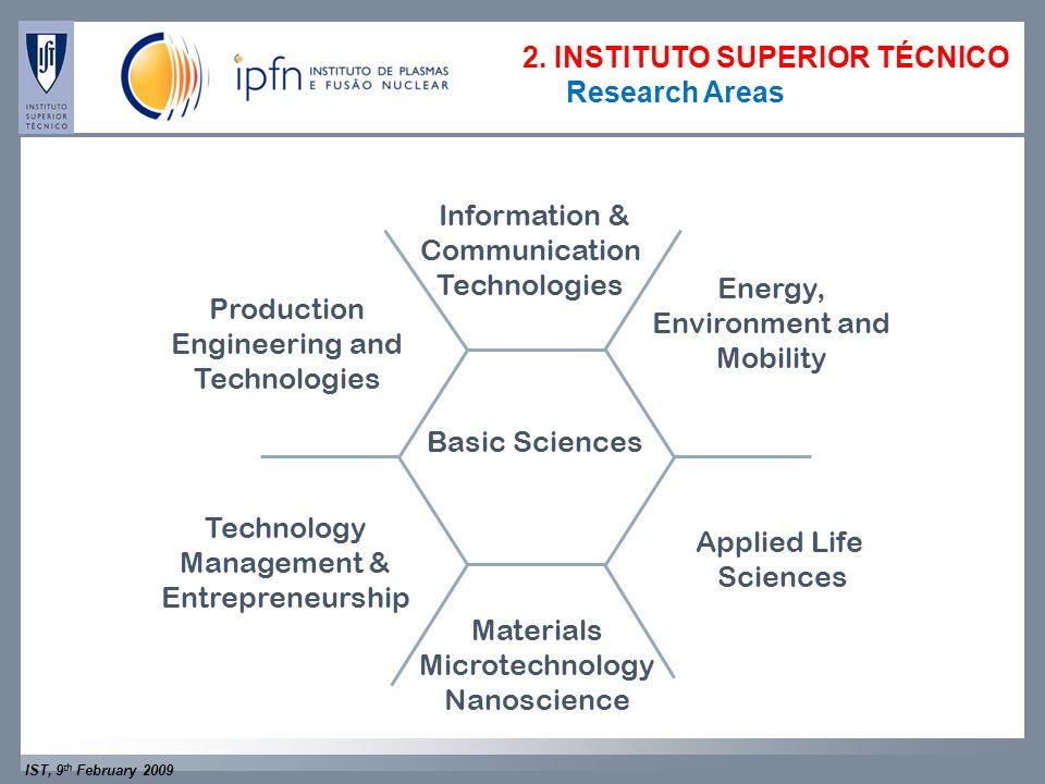 IST, 9 th February 2009 Basic Sciences Production Engineering and Technologies Applied Life Sciences Information & Communication Technologies Materials Microtechnology Nanoscience Energy, Environment and Mobility Technology Management & Entrepreneurship 2.