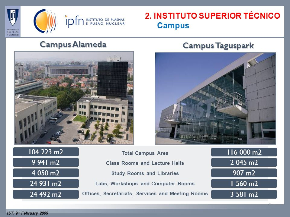 IST, 9 th February 2009 6 Campus Taguspark Campus Alameda Total Campus Area Class Rooms and Lecture Halls Study Rooms and Libraries Labs, Workshops and Computer Rooms Offices, Secretariats, Services and Meeting Rooms 104 223 m2 9 941 m2 4 050 m2 24 931 m2 24 492 m2 116 000 m2 2 045 m2 907 m2 1 560 m2 3 581 m2 2.