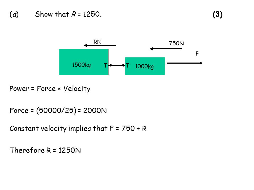 (a)Show that R = 1250.(3) Power = Force × Velocity Force = (50000/25) = 2000N Constant velocity implies that F = 750 + R Therefore R = 1250N 1000kg 1500kg 750N RN F TT